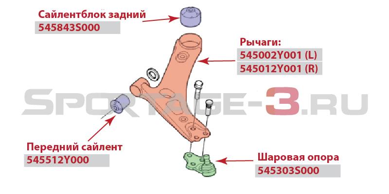 нижние рычаги передней подвески киа спортейдж 3
