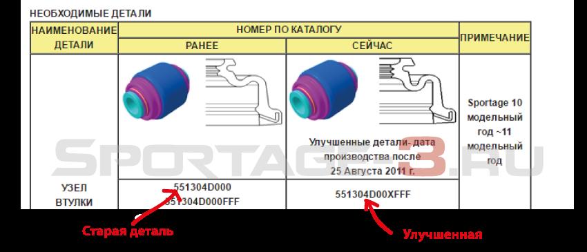 редакция замены втулки подвески Kia Sportage 3