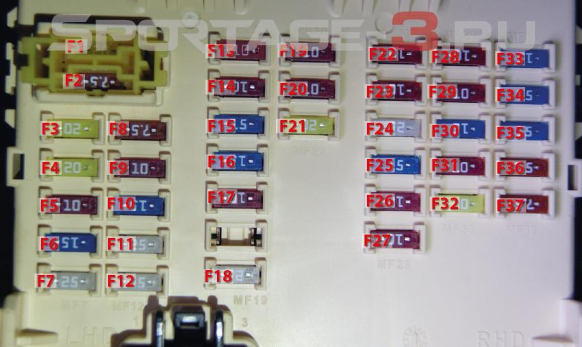 расшифровка блока предохранителей Киа Спортейдж 3