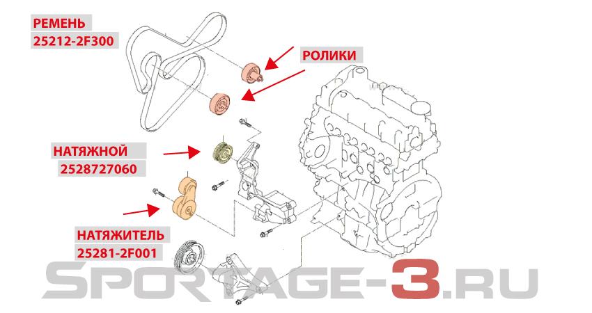 привод вспомогательных агрегатов Киа Спортейдж 3 дизель
