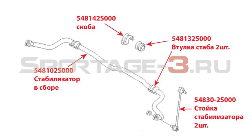 схема стабилизатора киа спортейдж 3